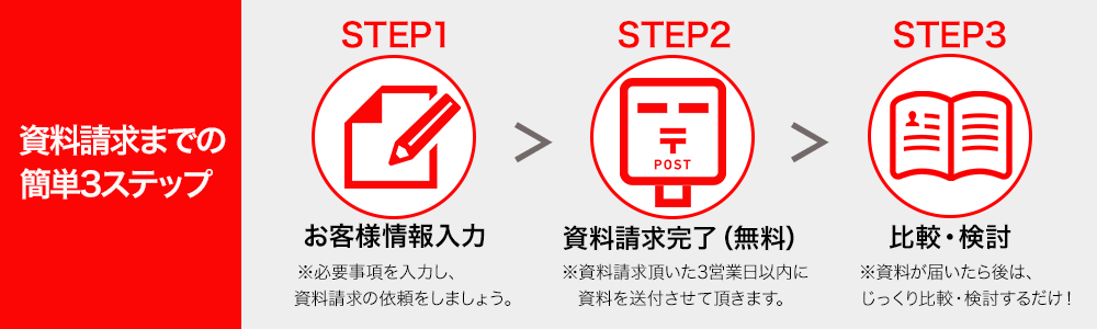 トーマス資料請求までの簡単3ステップ
