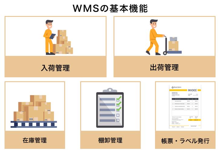 WMSの基本機能